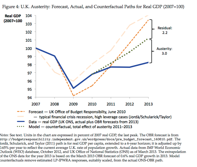 fig4_austerity